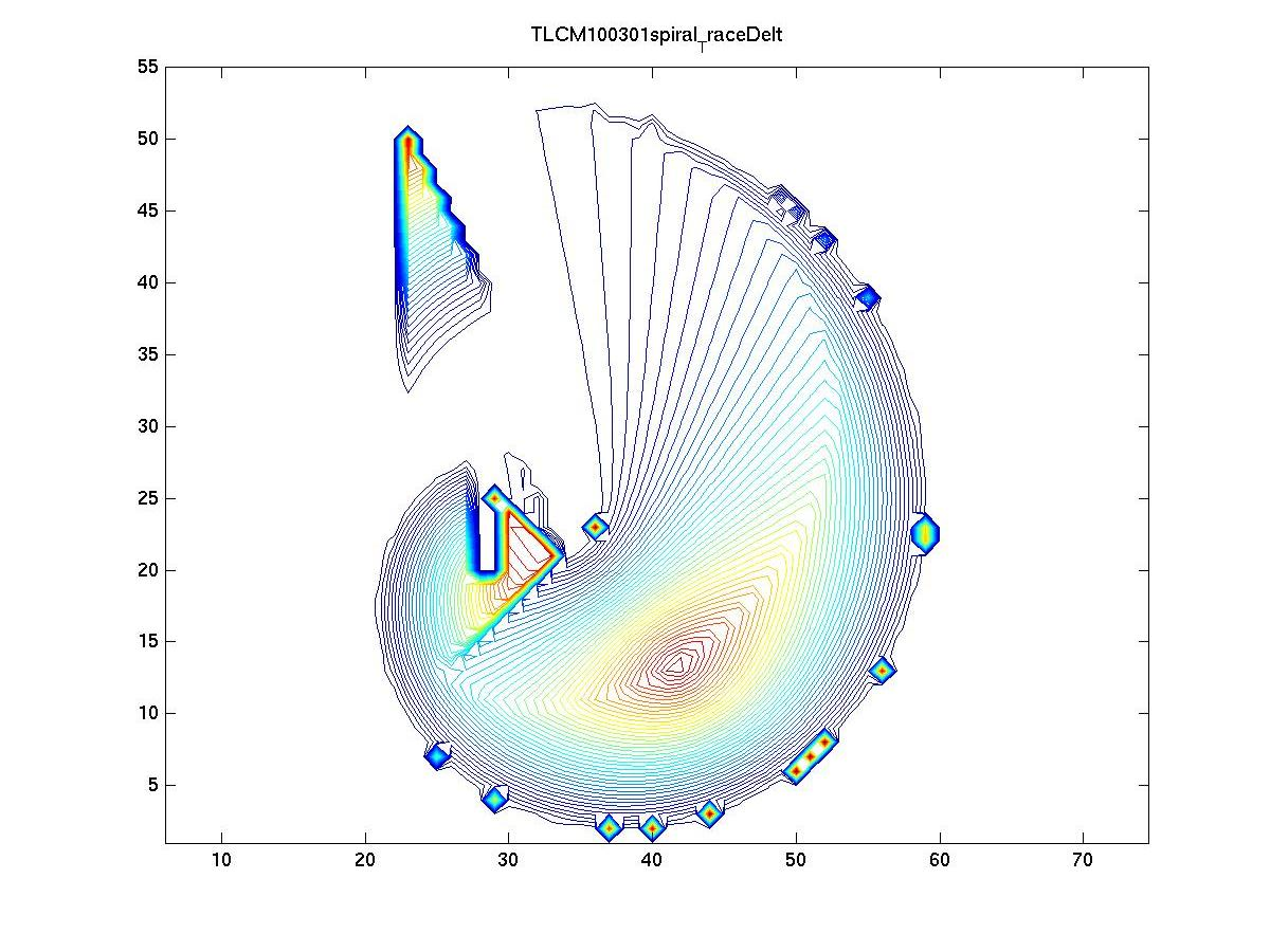 newpseisui - Time difference of arrival matlab software